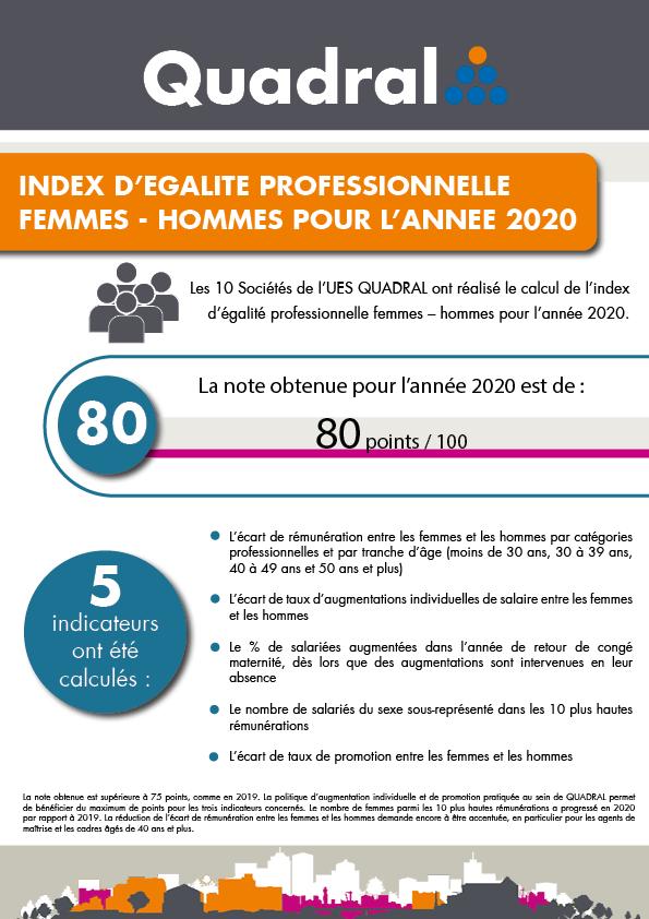 index d'égalité professionnelle femmes-Hommes 2020